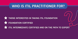 ITIL Practitioner - Who is it for?| Maxpert Blog