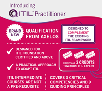 Maxpert Blog | ITIL Practitioner: Communication